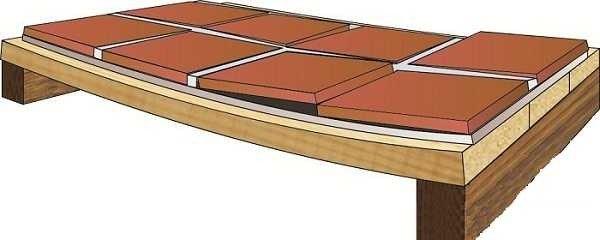 Не прочный деревянный пол